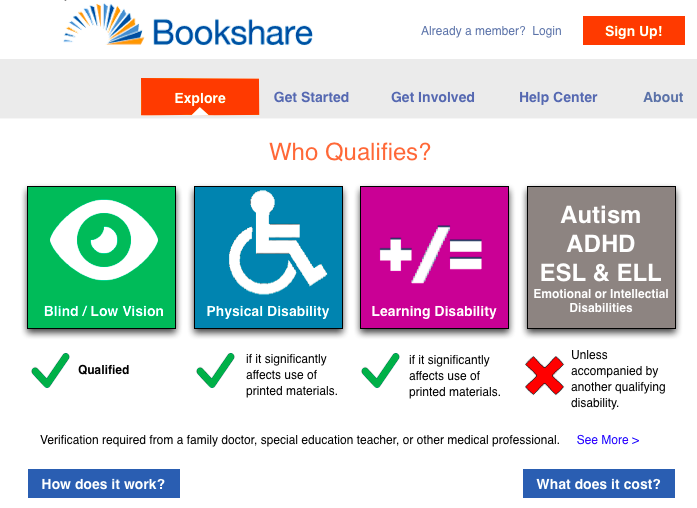 Image showing large icons for disability types with one-sentence description of what qualifies.